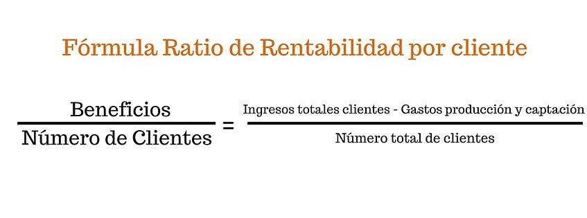 Ratio rentabilidad